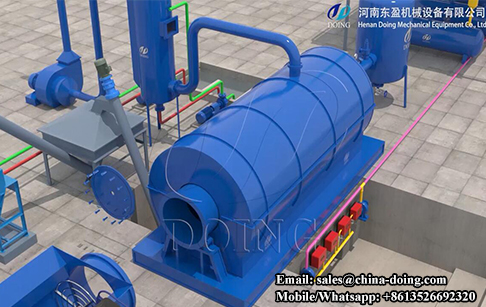 3D Video of plastic to fuel machine running in plastic pyrolysis factory