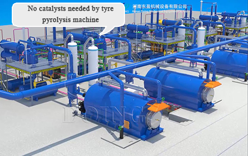 What catalysts do your tyre pyrolysis machines use?